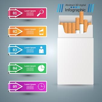 Infografía de cigarrillos