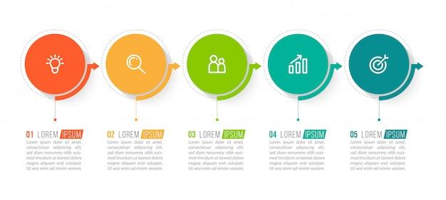 Infografía con cinco pasos