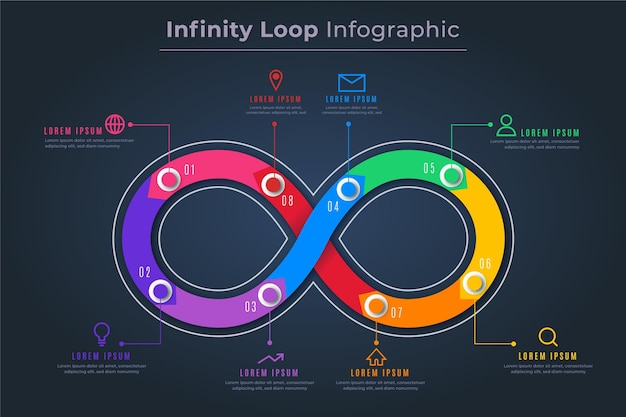 Infografía circular de bucle infinito