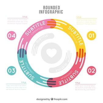 Infografía circular con cuatro fases coloridas