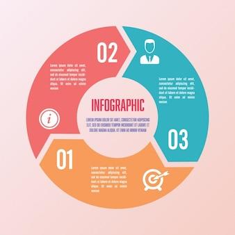 Infografía circular con tres secciones