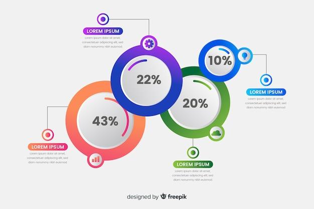 Infografía de círculos