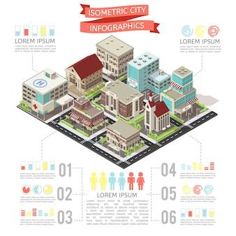 Infografía de ciudad isométrica