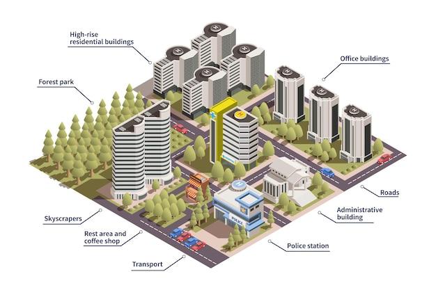 Infografía de la ciudad moderna coloreada isométrica con edificios etiquetados estaciones de policía carreteras parque forestal ilustración 3d