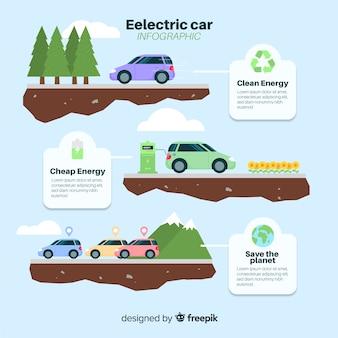 Infografía coche eléctrico plana