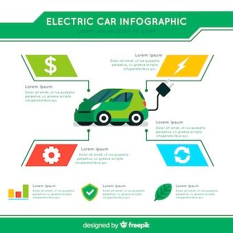 Infografía de coche eléctrico