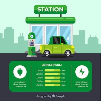 Infografía coche eléctrico