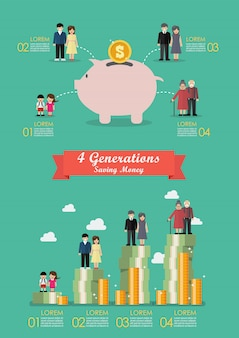 Infografía de colección de dinero de ahorro de cuatro generaciones