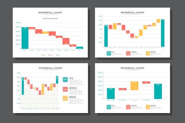 Infografía de colección de gráfico de cascada