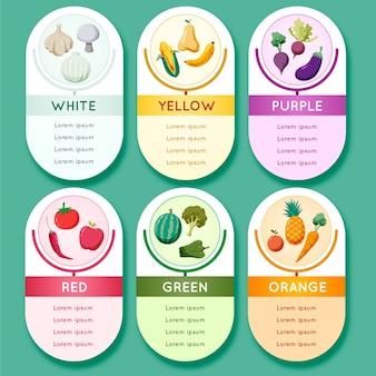 Infografía de colores para frutas