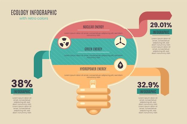 Infografía con colores retro en diseño plano