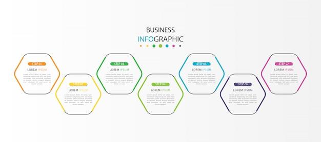 Infografía colorida con 7 pasos u opciones