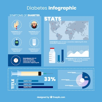 Infografía colorida de diabetes con diseño plano