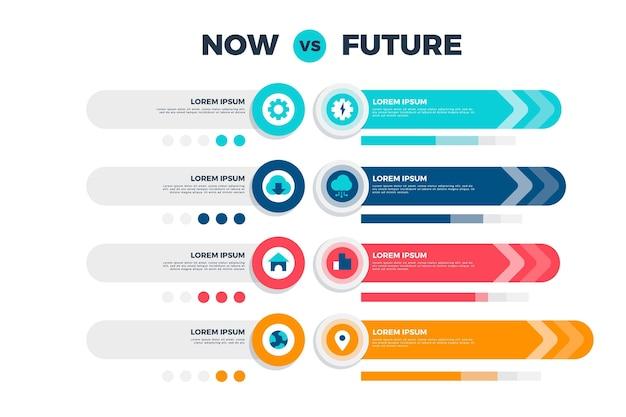 Infografía colorida plana ahora vs futura