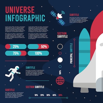 Infografía colorida universo plano