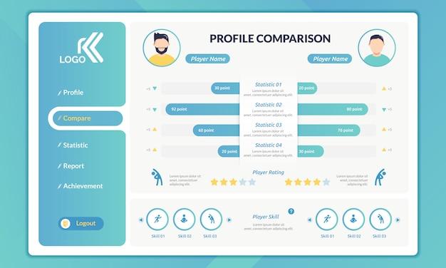 Infografía de comparación de perfil en plantilla de página de destino