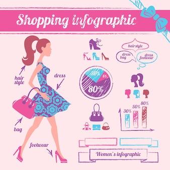 Infografía de compras de mujeres