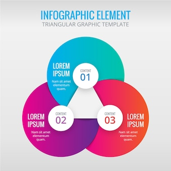 Infografía con círculos y triángulos