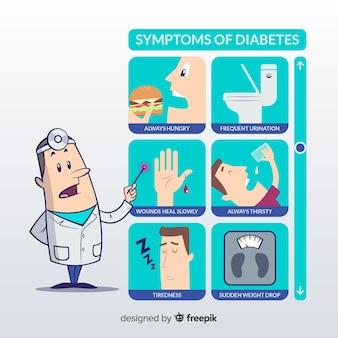 Infografía concepto símtomas de la diabetes