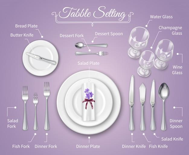 Infografía de configuración de lugar de cena formal