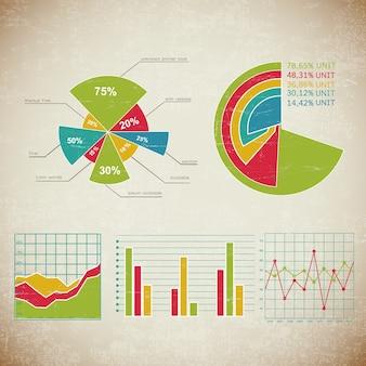 Infografía de conjunto de gráficos vintage con diferentes tipos de gráficos y para diferentes evaluaciones comerciales