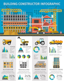 Infografía de constructor de edificios
