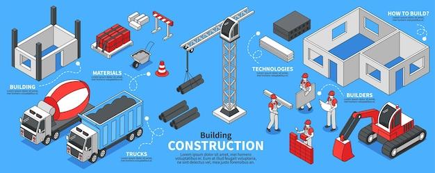 Infografía de constructores isométricos con ilustración.