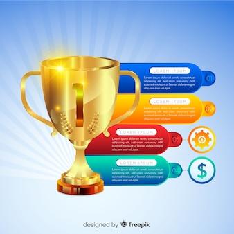 Infografía con copa al ganador