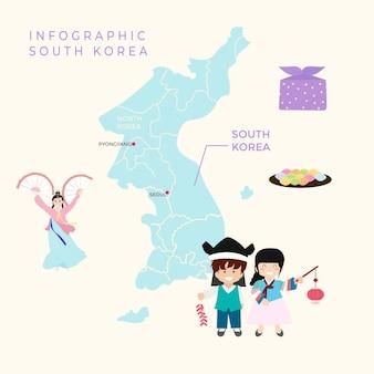 Infografía corea del sur