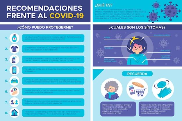 Infografía de coronavirus español