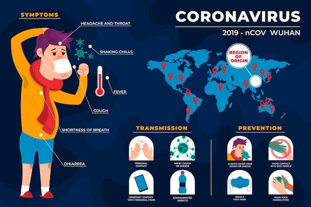 Infografía de coronavirus y hombre que tiene gripe