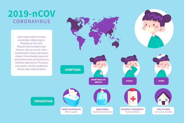 Infografía de coronavirus con joven ilustrada
