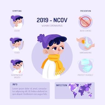 Infografía de coronavirus con joven ilustrado