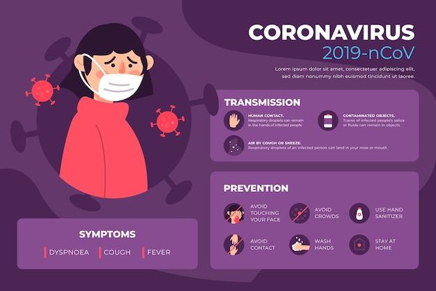 Infografía de coronavirus con mujer preocupada ilustrada