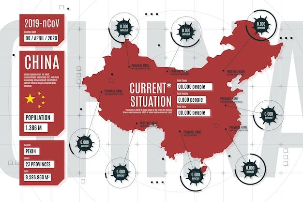 Infografía de coronavirus pandémico de china