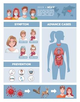 Infografía de coronavirus con síntomas y prevención diseño de ilustración vectorial