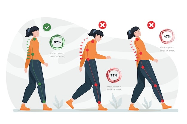Infografía de corrección de postura plana