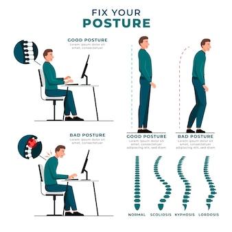Infografía de corrección de postura.
