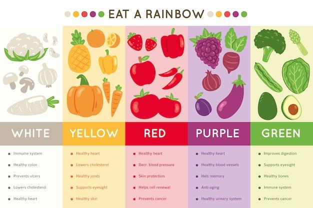 Infografía creativa con comida sana