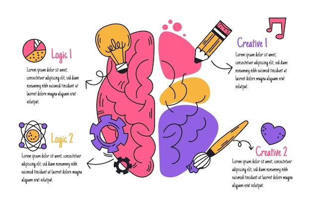 Infografía de creatividad dibujada a mano