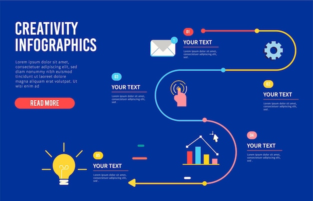 Infografía de creatividad de diseño plano.