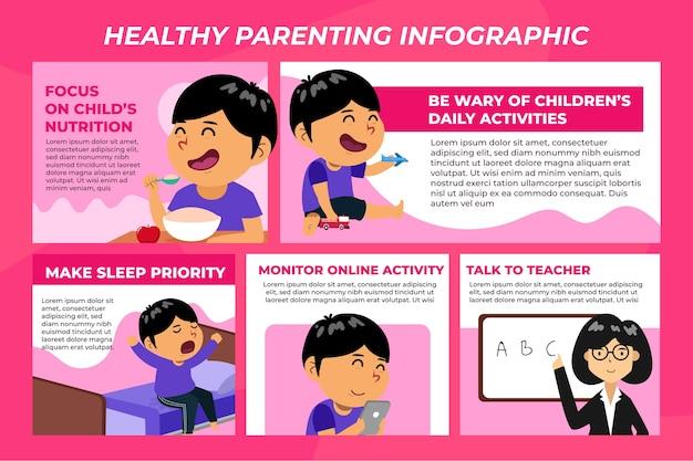 Infografía de crianza saludable para niños