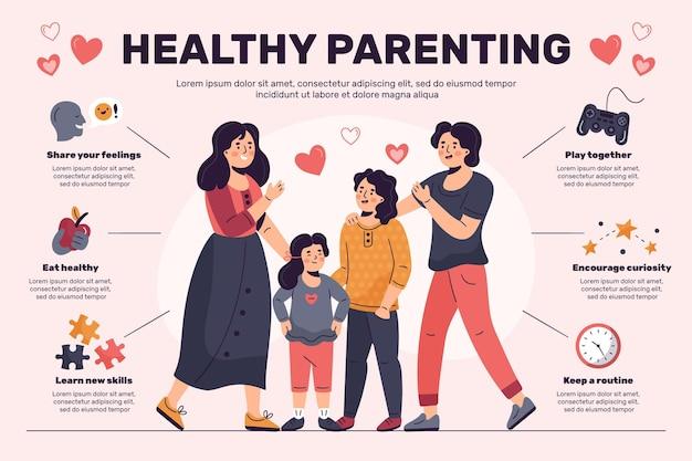 Infografía de crianza saludable