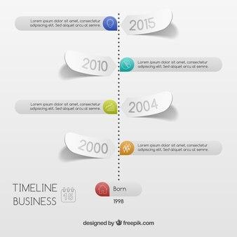 Infografía cronograma de negocios