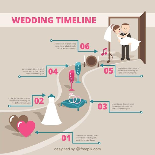 Infografía de cronología de boda