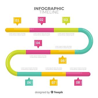 Infografía de cronología