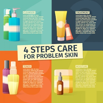 Infografía de los cuatro pasos de cuidado para la piel problemática. diseño de plantillas de infografías con nombres de botellas cosméticas. sistemas de cuidado de la piel.