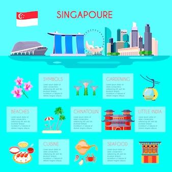 Infografía de la cultura de singapur coloreada con playas, jardinería, cocina india.