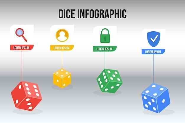 Infografía de dados