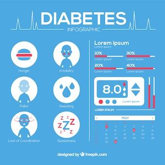 Infografía de diabetes en estilo plano